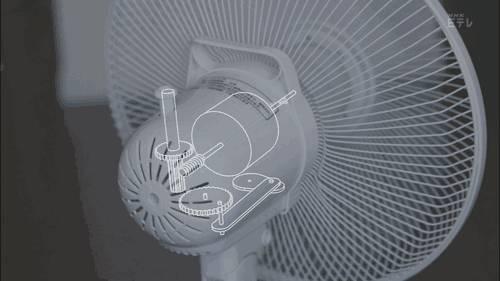 fonctionnement-ventilateur