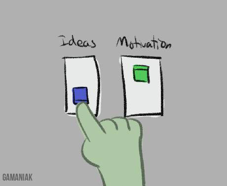idees-vs-motivation