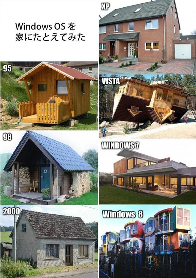 versions-windows-comparees-maisons