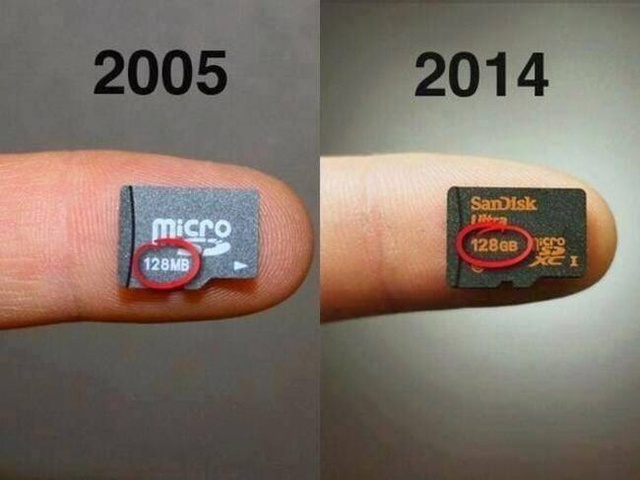 taille-micro-sd-2005-2014