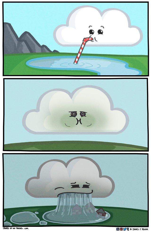 cycle-eau