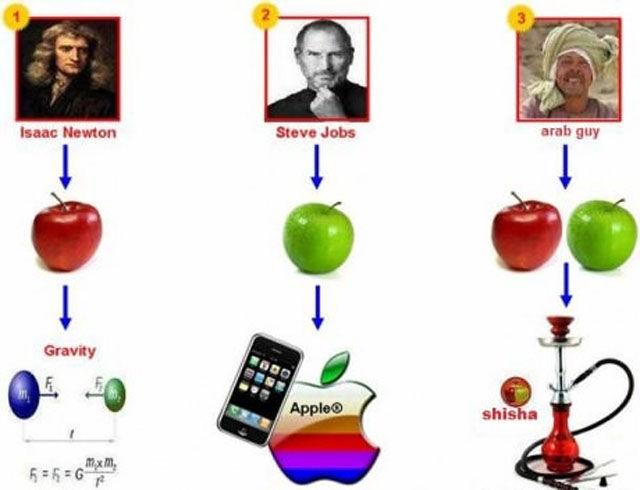 inventer-avec-pomme