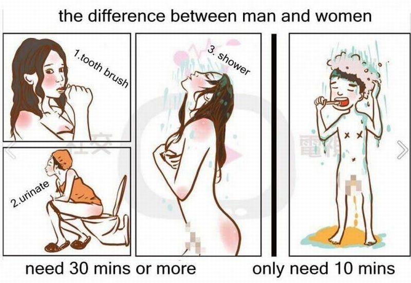 salle-bain-femmes-hommes
