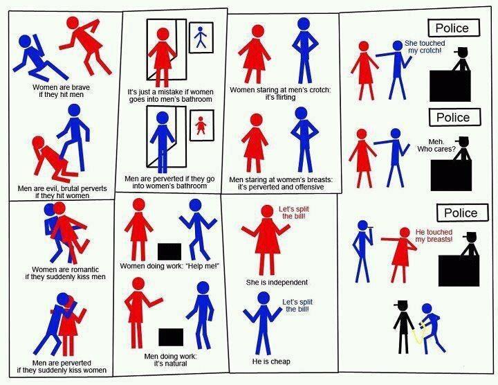 injustices-homme-femme